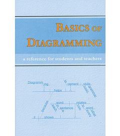 Basics of Diagramming