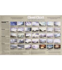CLOUD CHART B - Student Chart